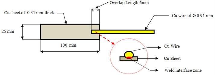 Schematic representation of weld specimen