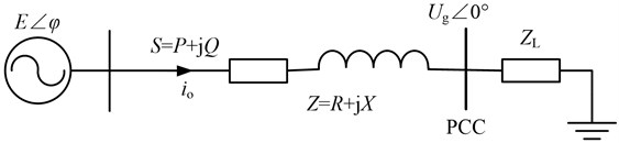 Equivalent circuit of an islanded microgrid