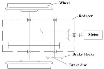 Schematic diagram of brake installation