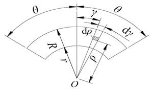 Schematic diagram of brake disc structure