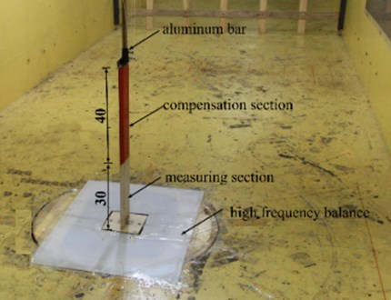 Arrangement of aerodynamic admittance test (cm)