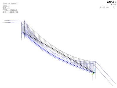 Vibration modes of Cuntan Yangtze bridge