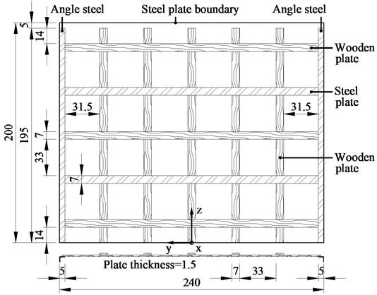 Geometry of lattice-grid (cm)