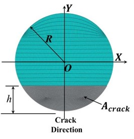 Schematic diagrams of a) crack cross-section and b) relative orientation between unbalance  force and the crack on the shaft cross-section plane