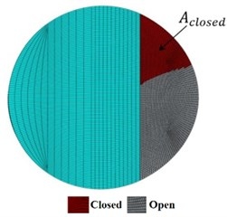 The representation of closed portion  of the crack segment
