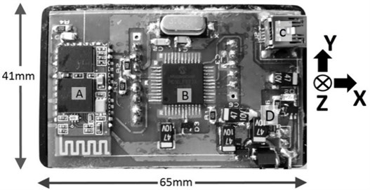 Top view and dimensions of KACC. Main components such as Bluetooth Module (A), microcontroller (B), mini-USB connector (C) and recharge circuitry (D) are visible from the top view. Accelerometer board is embedded on the rear side of the PCB and thus not visible from top view