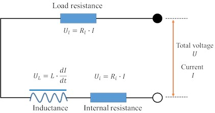 The equivalent circuit of the electromagnetic energy harvester