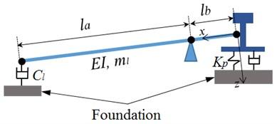 Mechanical model of track system with enhanced energy harvester