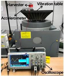 The testing equipment