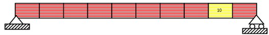 Damage results for single element damaged beam using BAT and PSO algorithms  (Element 9, Damage rate 10 % (D2))