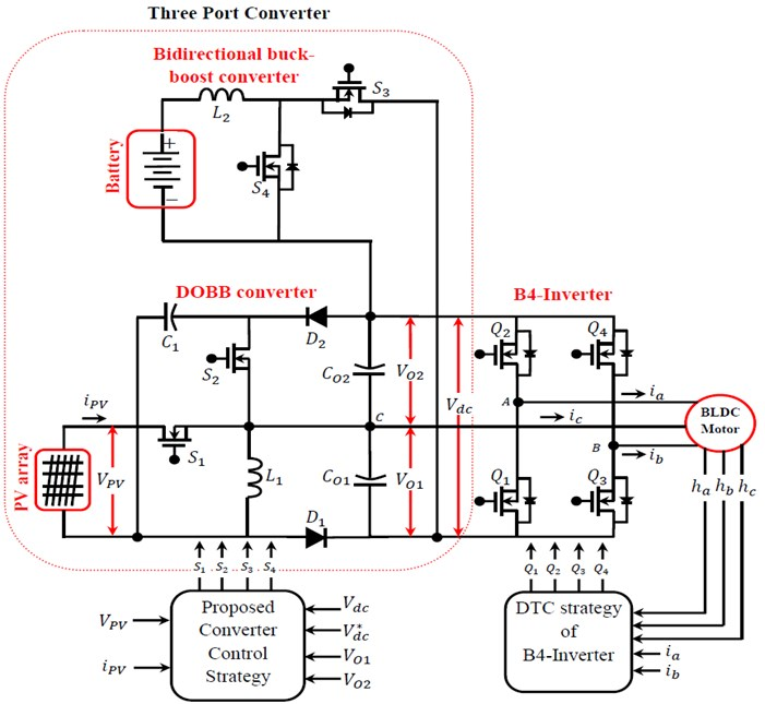 Proposed Single-Stage standalone PV battery powered BLDC drive