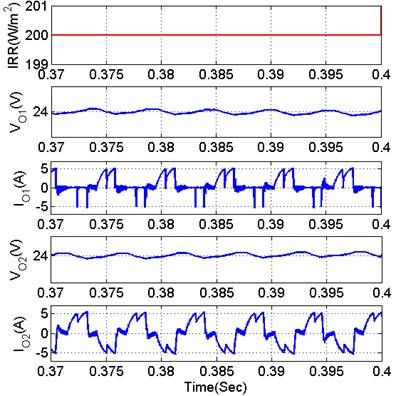 TPC parameters at different solar radiation: a) 200 W/m2, b) 1000 W/m2