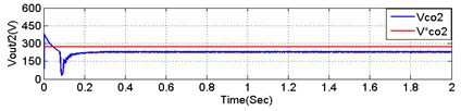 Dynamic performance validation of MOBB system under speed and torque control with existing