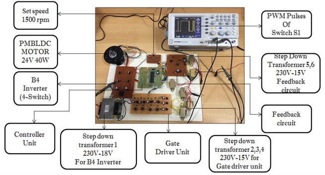 Prototype test setup for single stage standalone supply system for BLDC drive