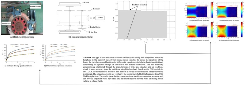 Research on transient heat transfer performance of disc brakes for mining motor vehicle