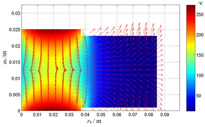 The two-dimensional temperature field at different moment