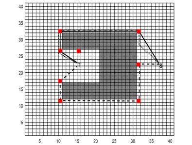 Under different maps of three algorithms path planning simulation
