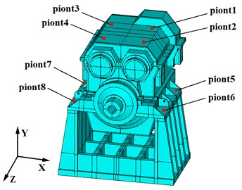 The evaluating points of gearbox