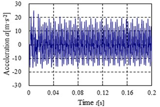 The acceleration simulation curves of point 4 in the Y direction