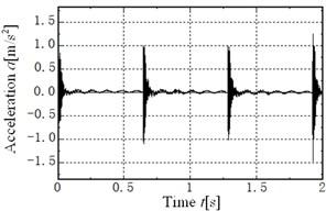 Output vibration response signal