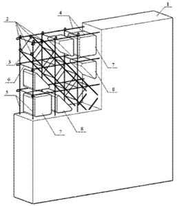 Diagram of an assembled hollow shear wall component with slant-cross reinforcement:  1 – concrete wall; 2 – slant-cross longitudinal reinforcement; 3 – stirrups of slant-cross longitudinal reinforcement; 4 –reinforcements of the wall in horizontal direction; 5 – reinforcements of the wall  in vertical direction; 6 – normal reinforcements; 7 – internal blocky foamed plastic model;  8-expanded polystyrene foamed plastic