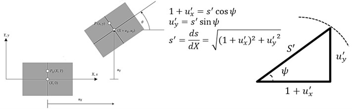 Coordinates and elemental kinematics in the TL formulation