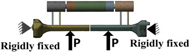 Loading and boundary condition for fixator-bone system with pin deviations or without pin deviations: a) loading and boundary conditions for compression load, b) loading and boundary  conditions for torsion load, c) loading and boundary conditions for 4-point bending