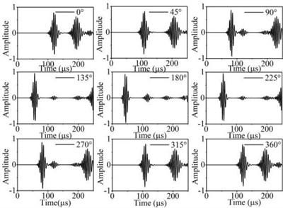 The scattering waveform of straight-crest Lamb waves in detective plate