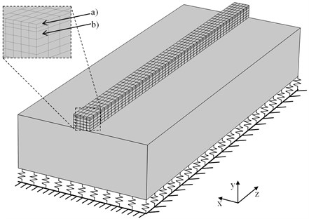 The 3-D structural model used for mechanical analysis calculation