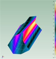 First six vibration mode shapes of stator structure obtained by experiment