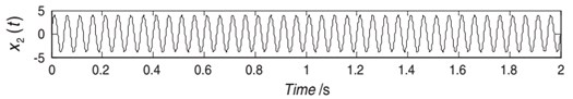 Waveform of signal: a) xt, b) x1t, c) x2t