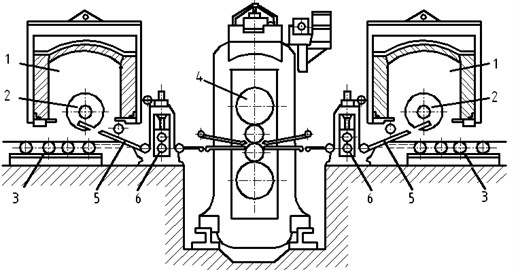 Scheme of the Steckel mill with coilers in the furnace: 1 – bell-furnace; 2 – oven-winder;  3 – roller table; 4 – quarto stand; 5 – postings; 6 – pulling rollers
