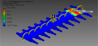 The pattern of the distribution of equivalent stresses a) and deformations b) in rollers during the transportation of strips in a roller table without lower air pressure