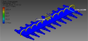 The pattern of the distribution of the total displacement a) and the displacement along the X b) axis in the rollers during the transportation of the strips in the roller table without lower air pressure