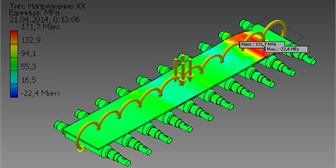 A pattern of the distribution of the components of the stress tensor σxx, σyy, and σzz  in rollers during the transportation of strips in a roller table without lower air pressure