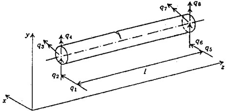 A rotor-bearing system with cracked element