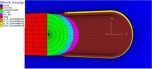 3D model of DS-TBM excavation (final step)