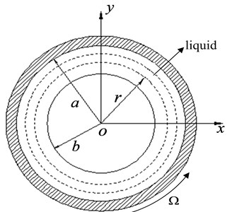 Structure of rotor filled with liquid