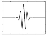 A few mother wavelet functions