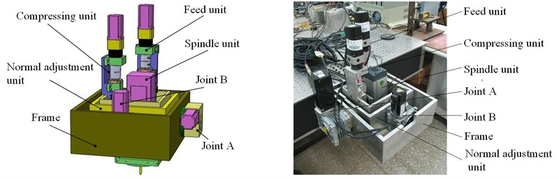 Analysis and comparison of control strategies for normal adjustment of a robotic drilling end-effector
