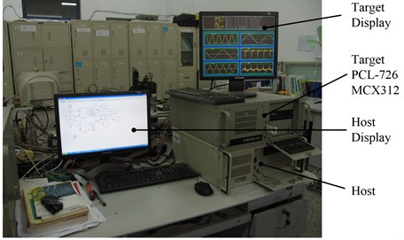 RTW real-time experiment platform