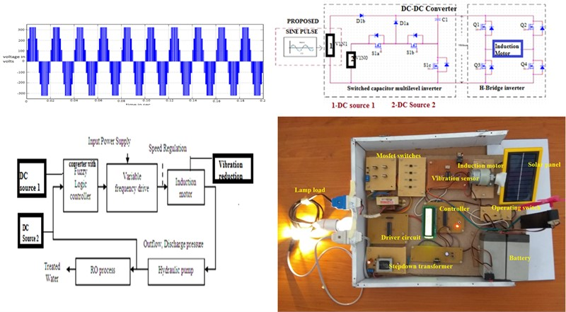 Analysis and design of a novel hybrid topology for power quality improvement using multilevel inverter fed induction motor by reducing vibration for textile wastewater treatment applications