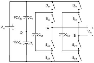 a) PWM pulses, b) topology of a flying capacitor multilevel inverter