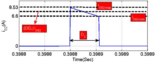 Conduction of power devices at open loop condition [18]