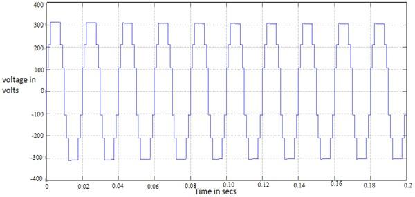 Output voltages after H-bridge inverter
