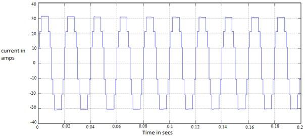 Output current after H-bridge inverter