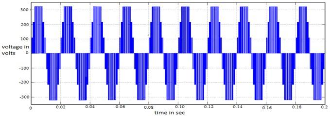 Output voltage after H-bridge inverter