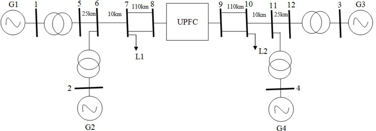 Single line diagram of two area four machine system
