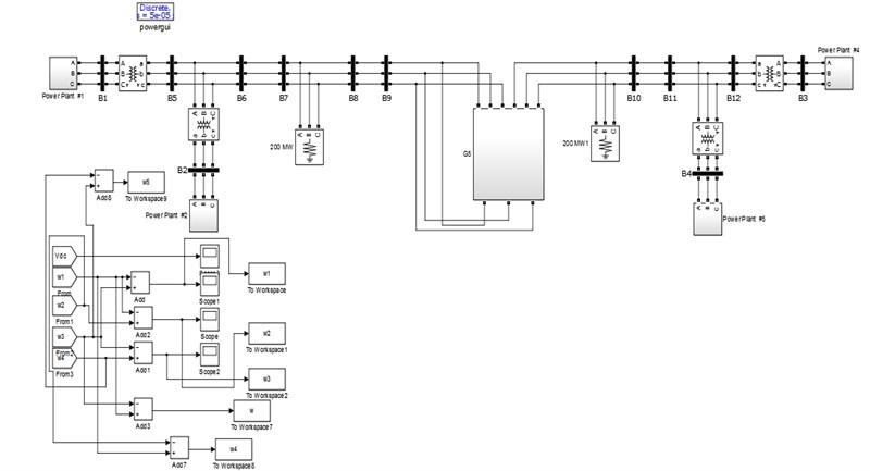 Simulation diagram of the proposed system