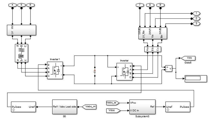 Simulink diagram of UPFC damping controller